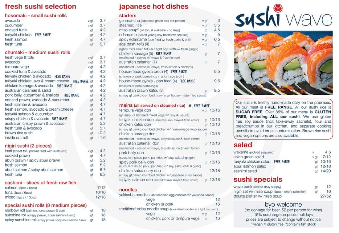 Sushi Wave Menu Inside